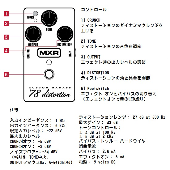 mxr distortion plus dating Mxr distortion plus-- beginner description an opamp amplifier with clipping diodes status verified comments if it's good enough for randy rhoads it's good enough for you.
