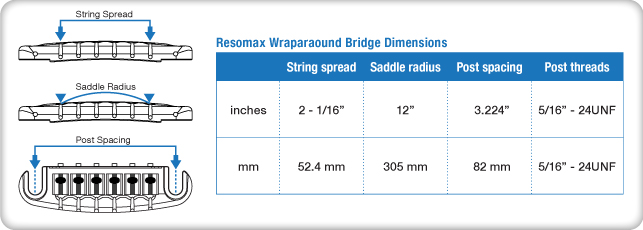 resomax_sizing_wraparound