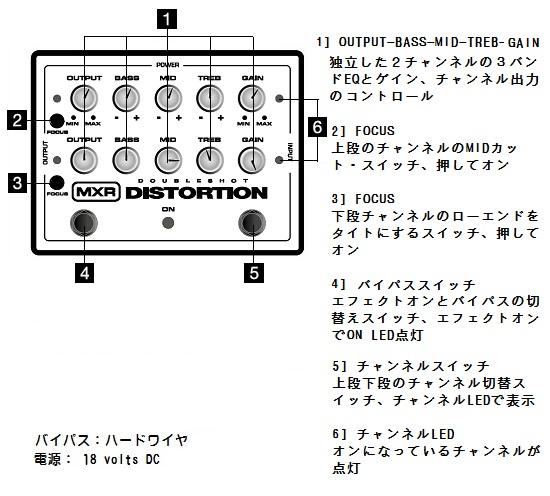 Pictures besides Okko Diablo Boost additionally Schematics as well Index likewise Op  Buffer Layout. on mxr distortion plus schematic diagram