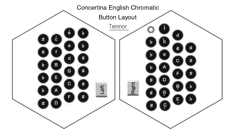 English-Tennor-keys